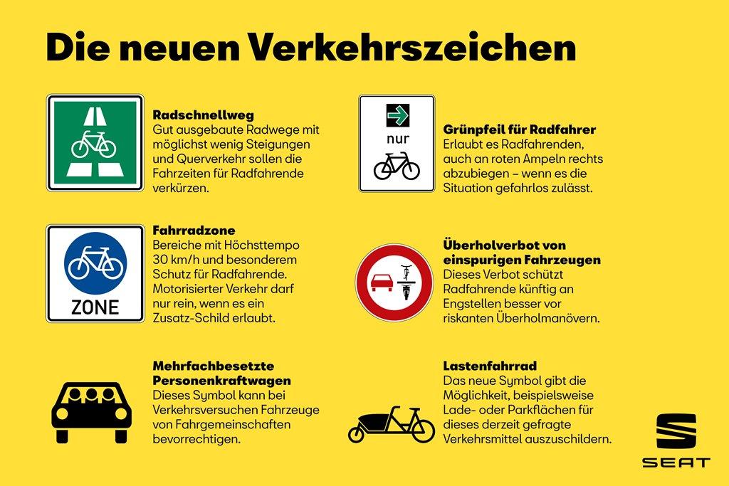 Neue Verkehrszeichen 2020
