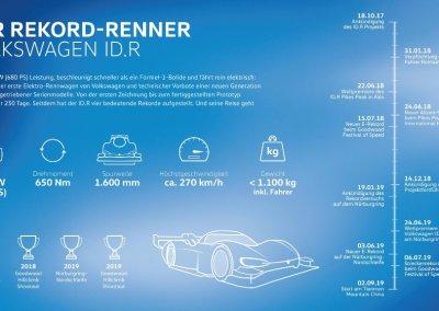 Volkswagen ID.R