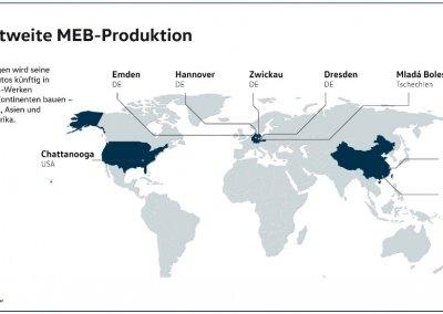 Weltweite MEB-Produktion Volkswagen