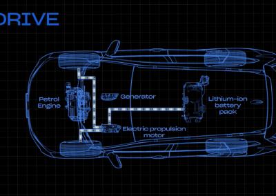 EV-Drive