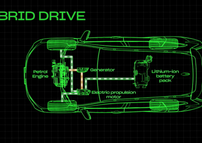 Hybrid-Drive