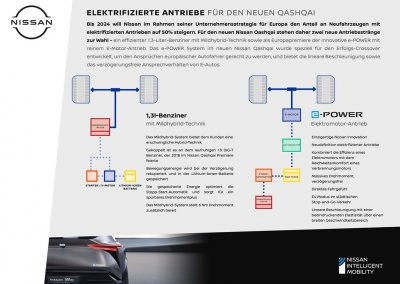New Nissan Qashqai Electrified Powertrains