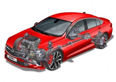 2020 Opel Insignia GSi Querschnitt