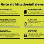 Die Minimierung des Infektionsrisikos beim Autofahren