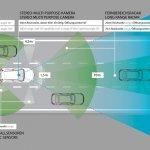 Assistenzsysteme – Funktion und Nutzen:  Folge 4 – Teilautonomes Fahren