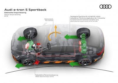 Audi_e-tron_S_Technik