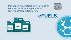 E-Fuels